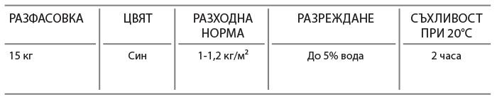 Hidroizolaciq