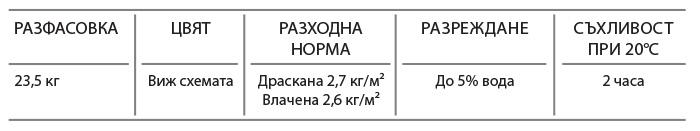 Polimerna-mazilkaTable